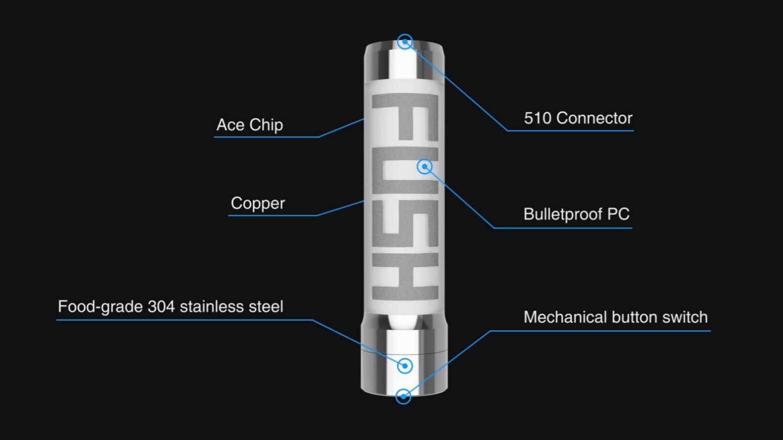 acrohm-fush-semi-mechanical-mod-components-rundown-ace-chip-copper-tube-stainless-steel-bulletproof-polycarbonate