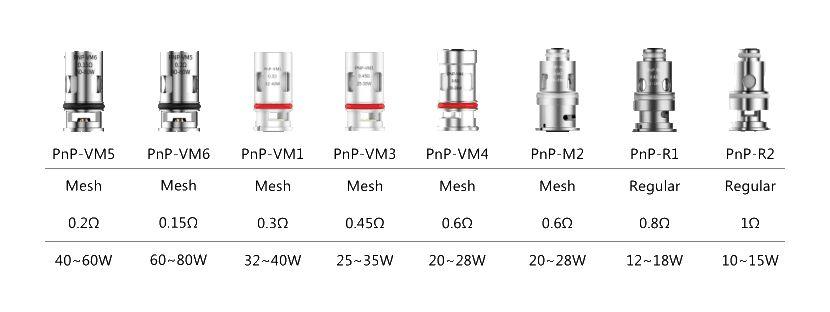 Voopoo Vinci X II 2 Pnp Coils specs