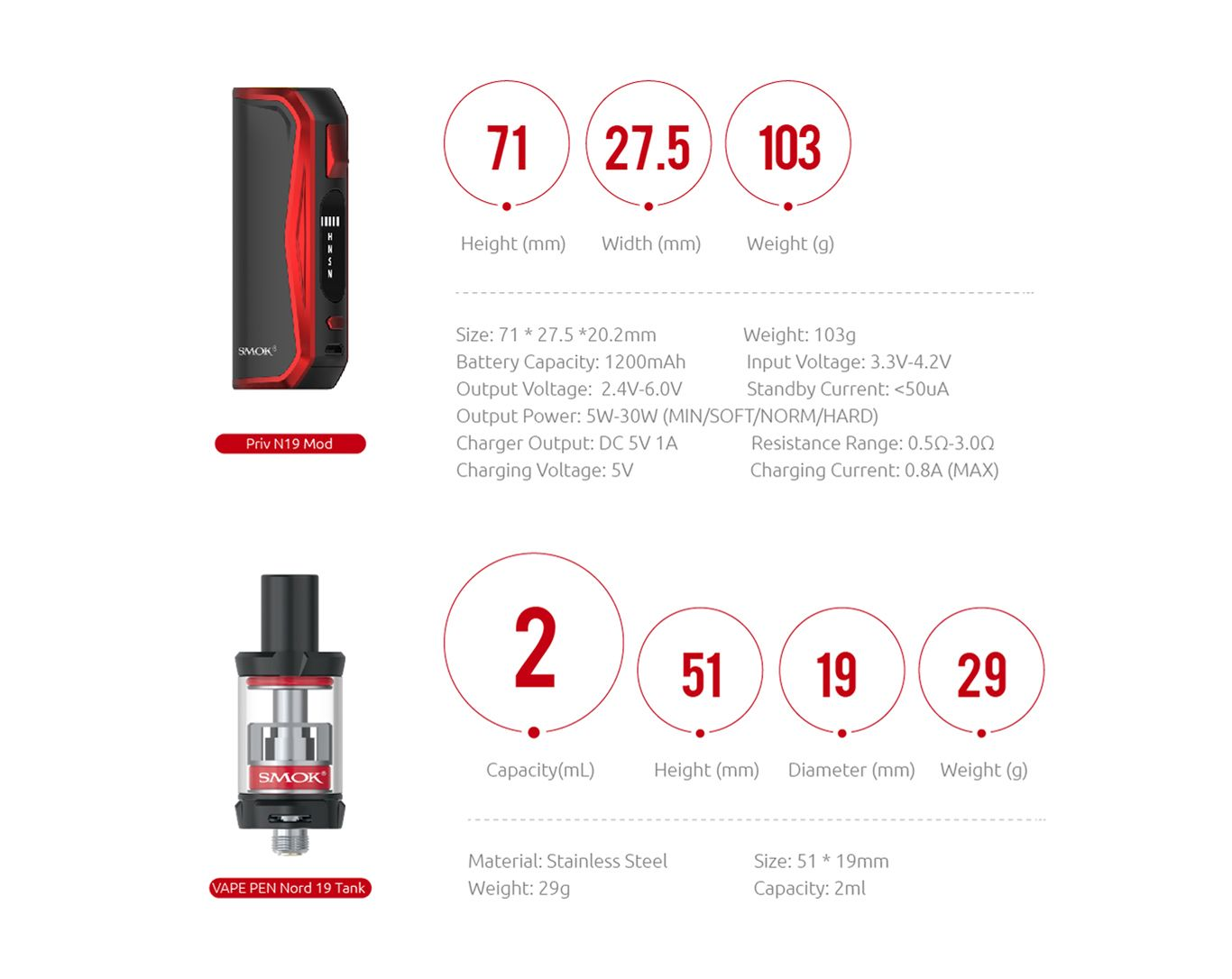 Smok Priv N19 specifications